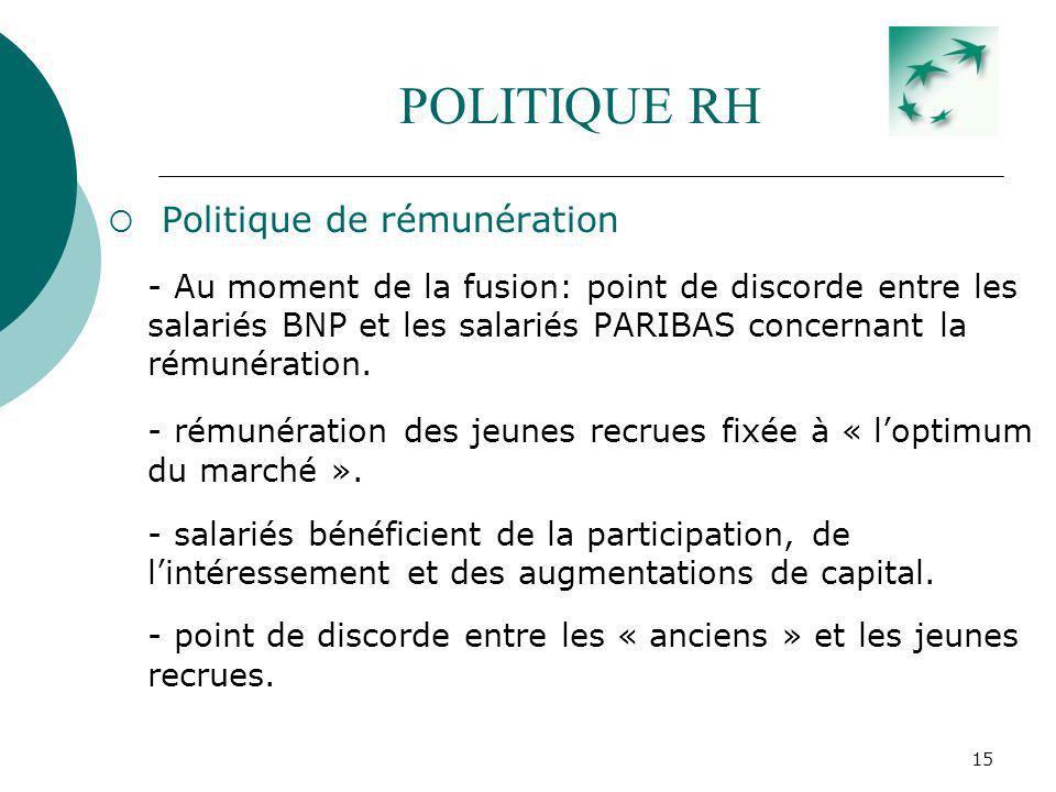 POLITIQUE RH Politique de rémunération
