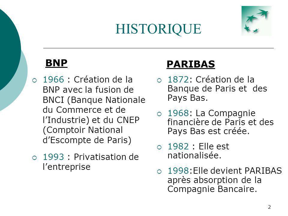 HISTORIQUE BNP PARIBAS