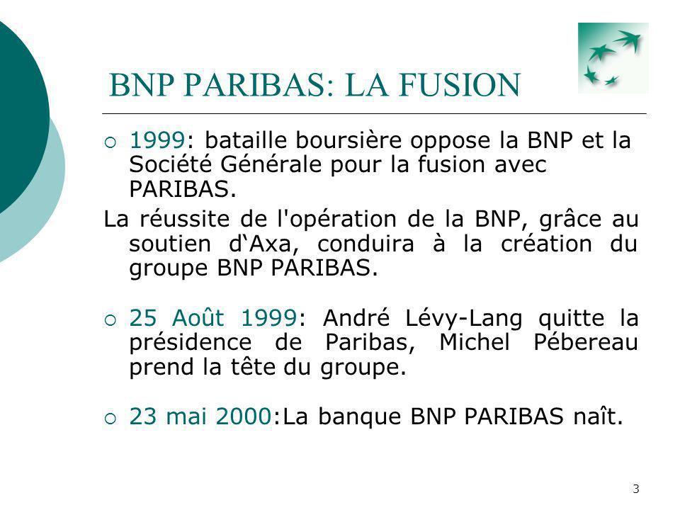 BNP PARIBAS: LA FUSION 1999: bataille boursière oppose la BNP et la Société Générale pour la fusion avec PARIBAS.