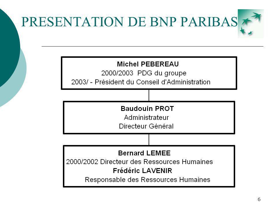 PRESENTATION DE BNP PARIBAS