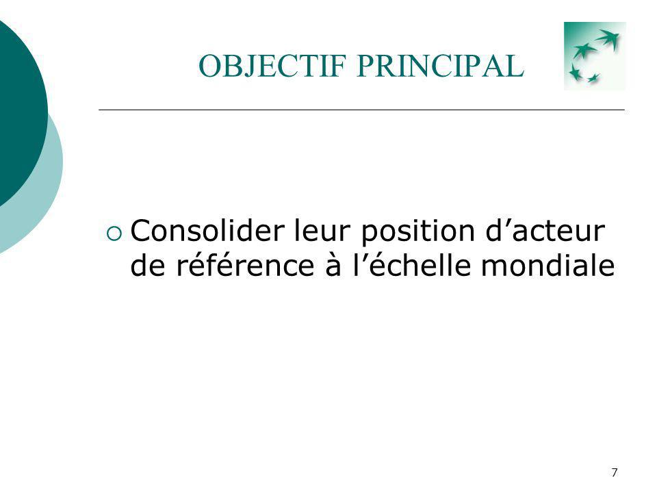 OBJECTIF PRINCIPAL Consolider leur position d'acteur de référence à l'échelle mondiale