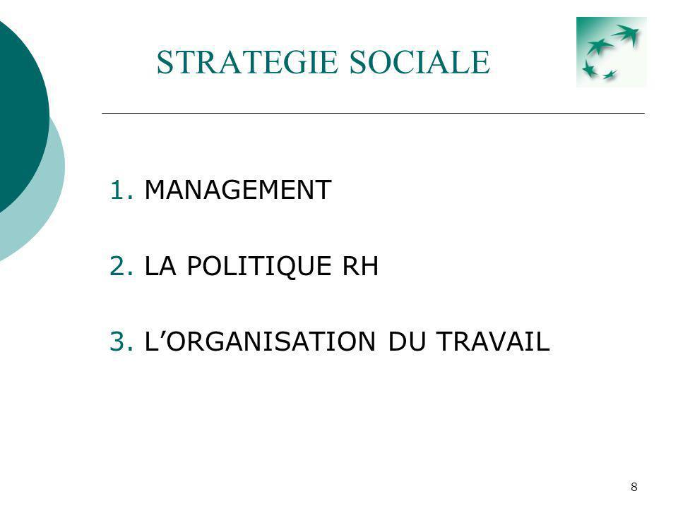 STRATEGIE SOCIALE 1. MANAGEMENT 2. LA POLITIQUE RH