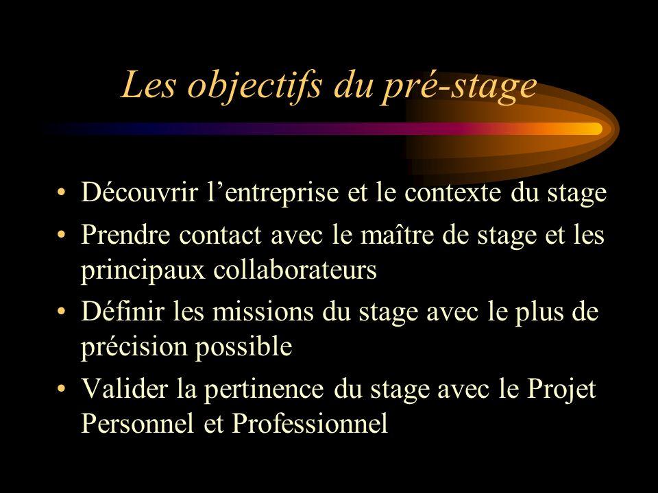 Les objectifs du pré-stage