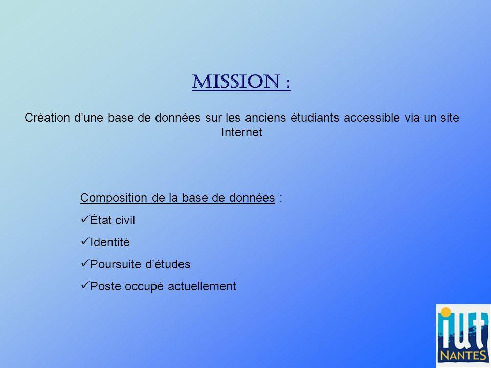 Mission :Création d'une base de données sur les anciens étudiants accessible via un site Internet.