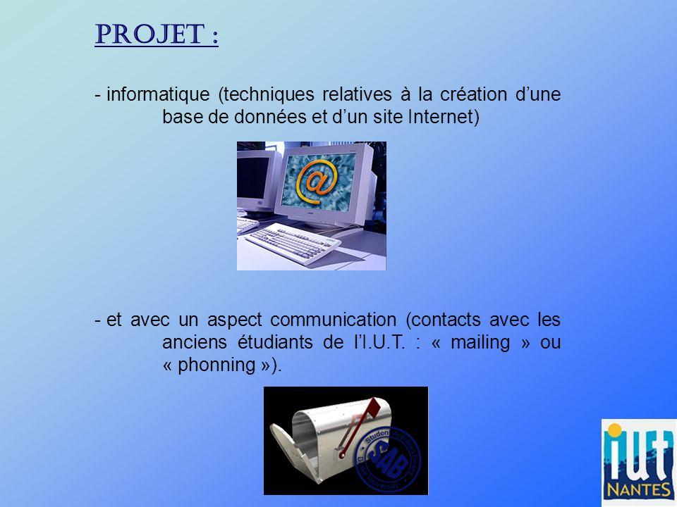 PROJET : informatique (techniques relatives à la création d'une base de données et d'un site Internet)