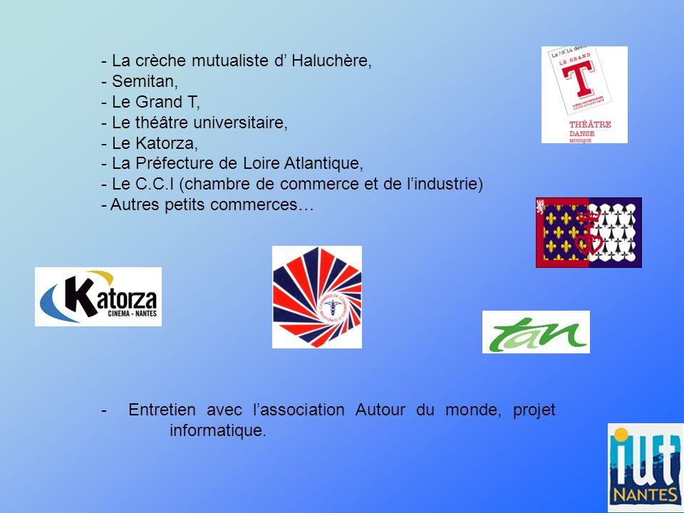 - La crèche mutualiste d' Haluchère,