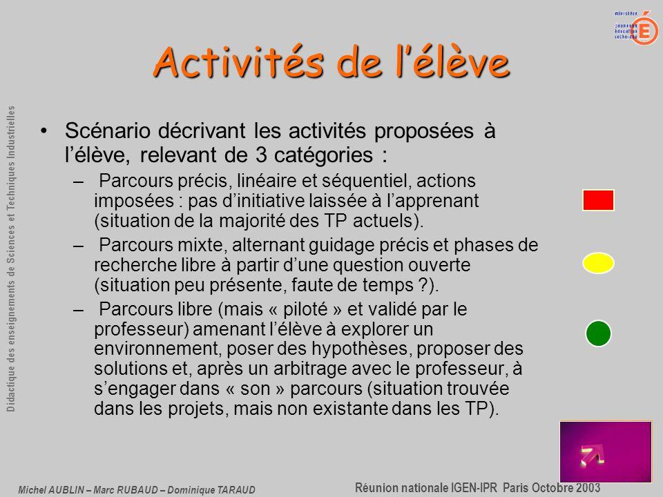 Activités de l'élève Scénario décrivant les activités proposées à l'élève, relevant de 3 catégories :