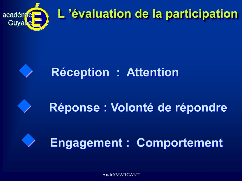 L 'évaluation de la participation