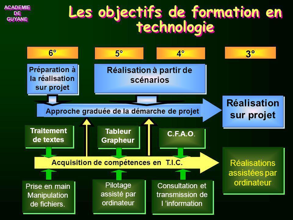 Les objectifs de formation en technologie