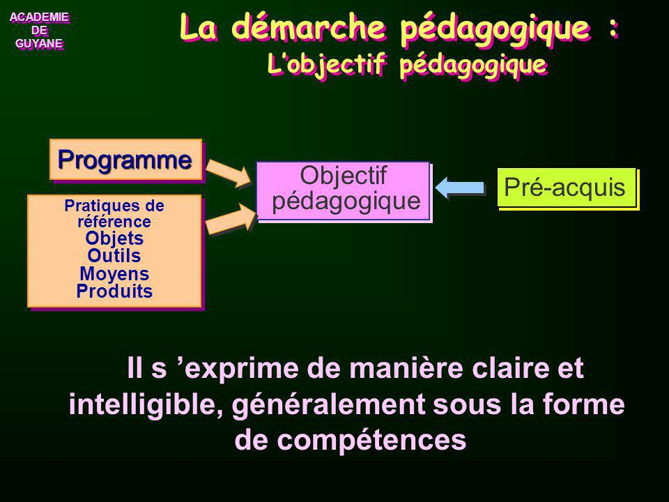 La démarche pédagogique : L'objectif pédagogique