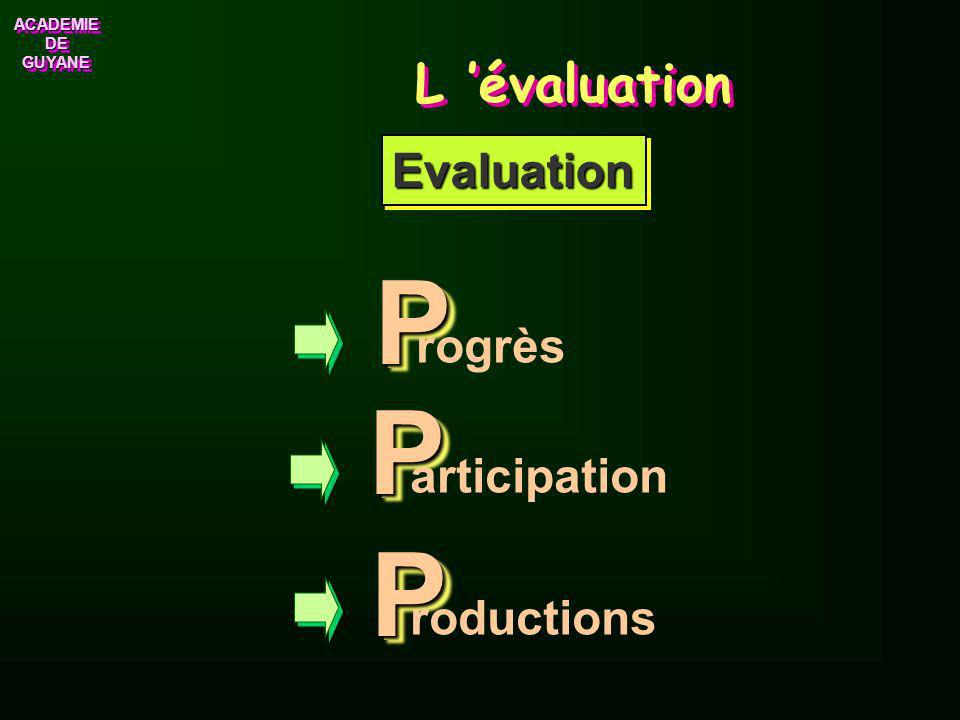 L 'évaluation Evaluation P rogrès P articipation P roductions