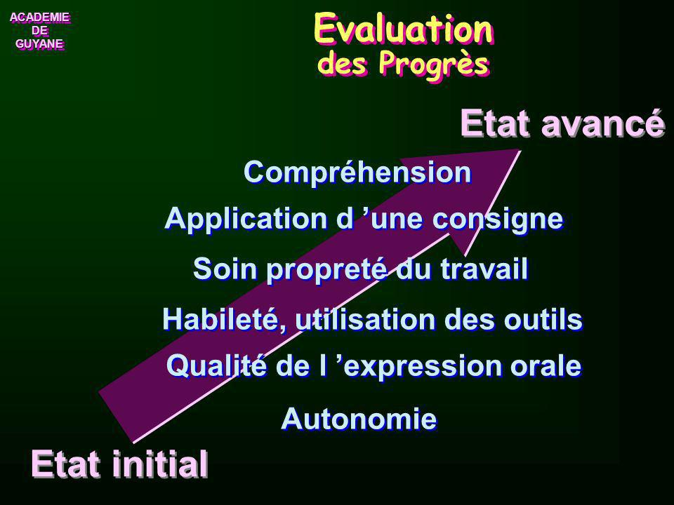 Evaluation des Progrès