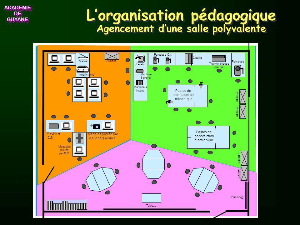 L'organisation pédagogique Agencement d'une salle polyvalente