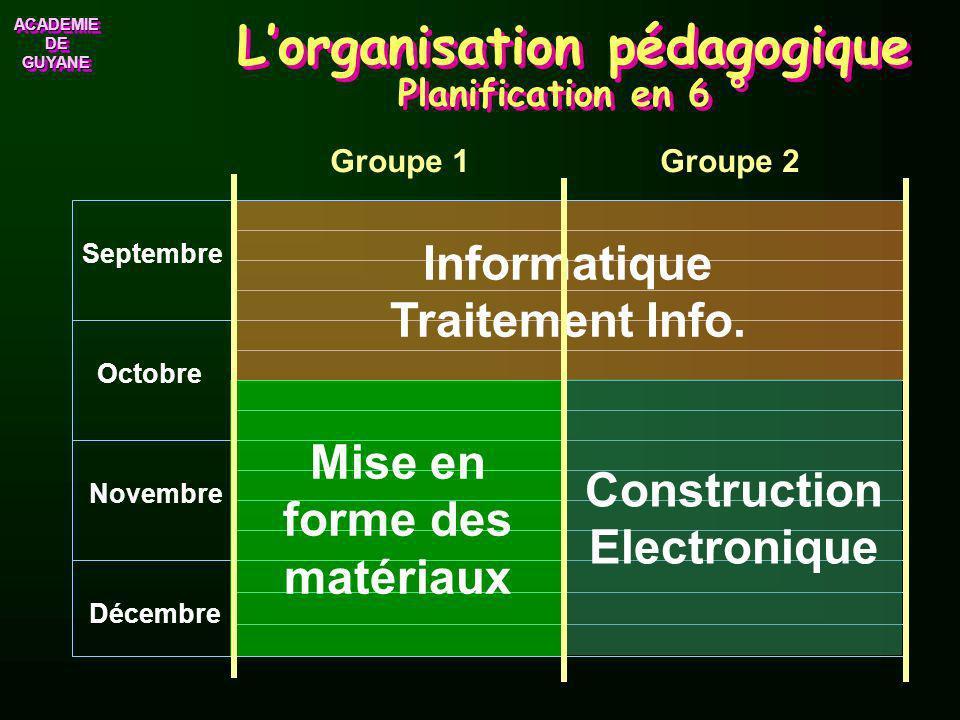 L'organisation pédagogique Planification en 6 °