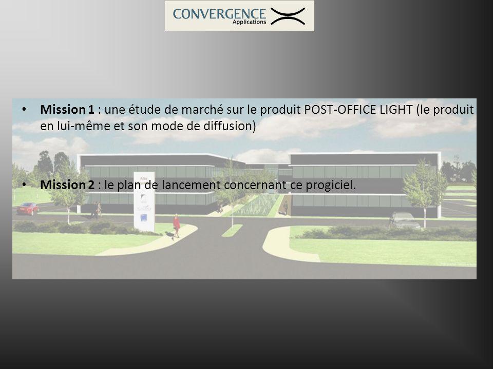 Mission 1 : une étude de marché sur le produit POST-OFFICE LIGHT (le produit en lui-même et son mode de diffusion)