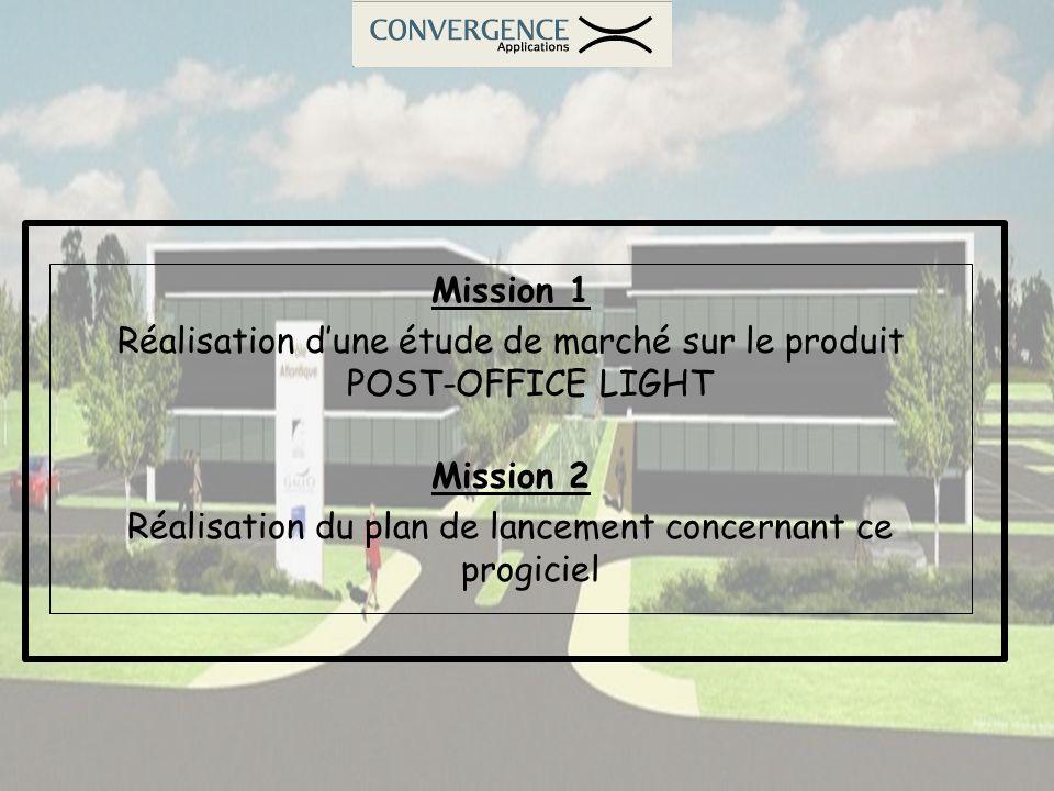 Réalisation d'une étude de marché sur le produit POST-OFFICE LIGHT