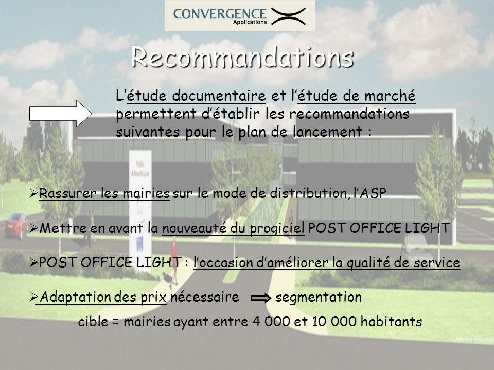 Recommandations L'étude documentaire et l'étude de marché permettent d'établir les recommandations suivantes pour le plan de lancement :