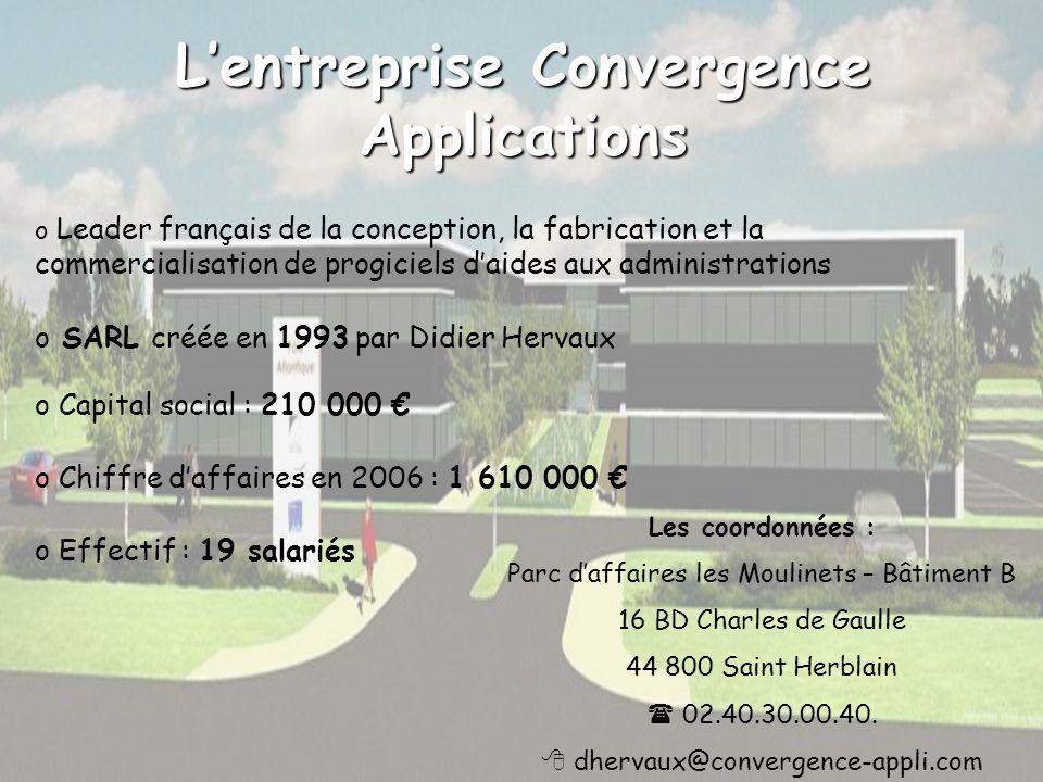 L'entreprise Convergence Applications