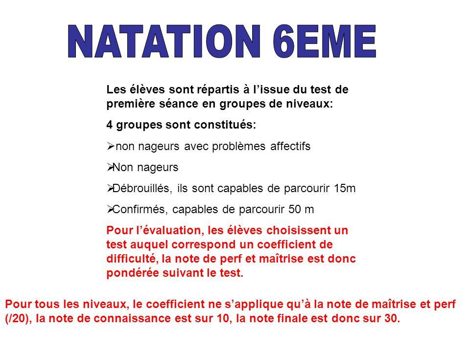 NATATION 6EME Les élèves sont répartis à l'issue du test de première séance en groupes de niveaux: 4 groupes sont constitués: