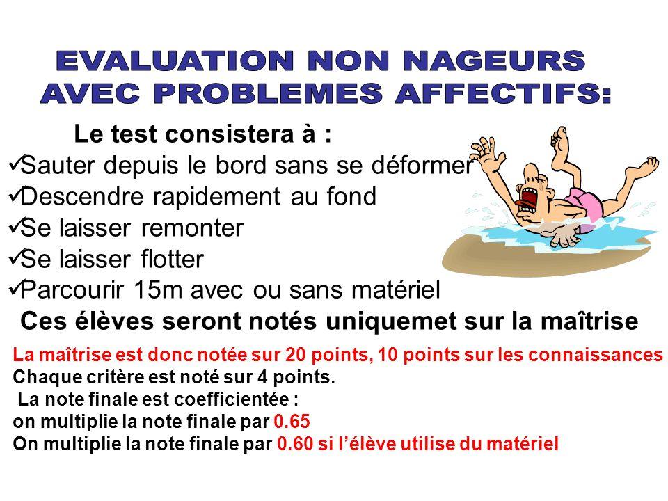 EVALUATION NON NAGEURS AVEC PROBLEMES AFFECTIFS: