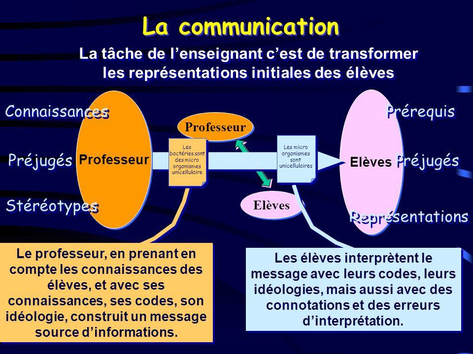 La communication La tâche de l'enseignant c'est de transformer