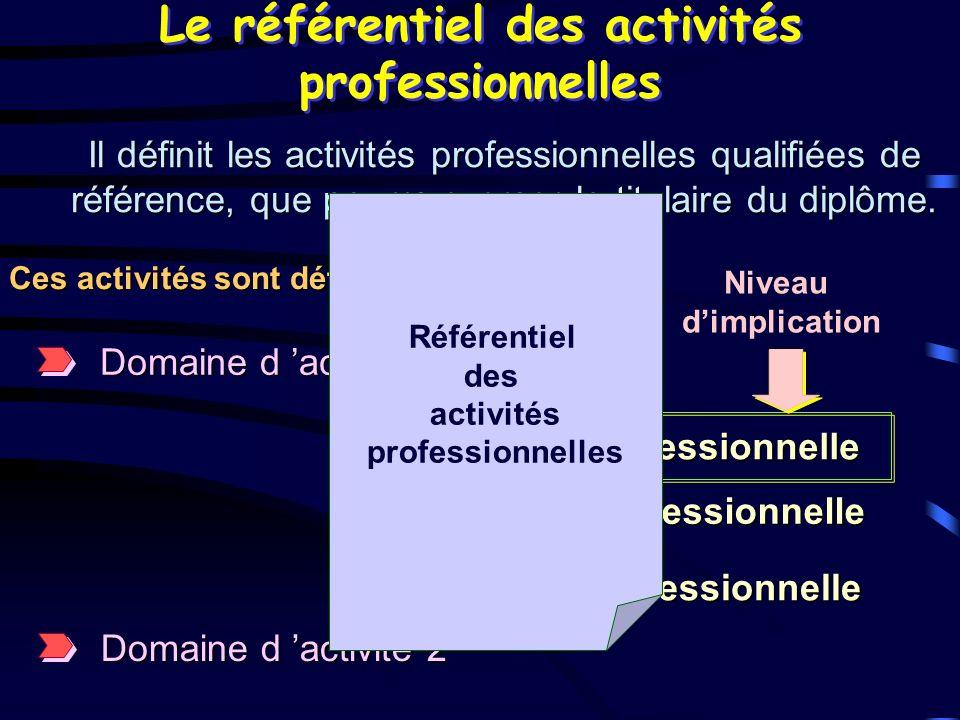 Le référentiel des activités professionnelles