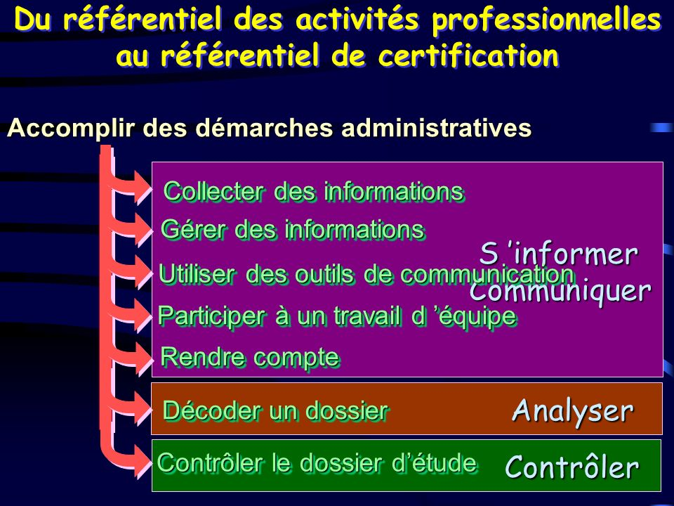 Accomplir des démarches administratives