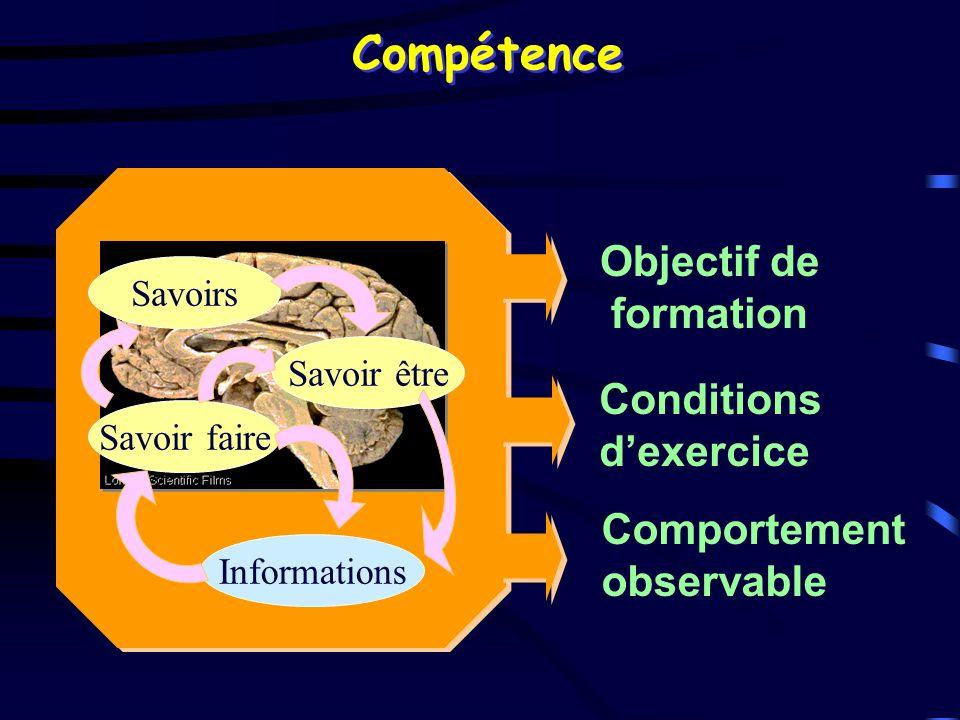 Compétence Objectif de formation Conditions d'exercice Comportement