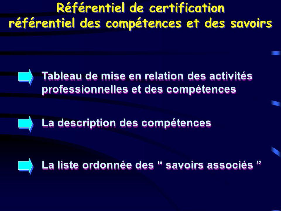 Référentiel de certification référentiel des compétences et des savoirs