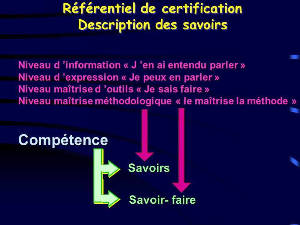 Référentiel de certification Description des savoirs