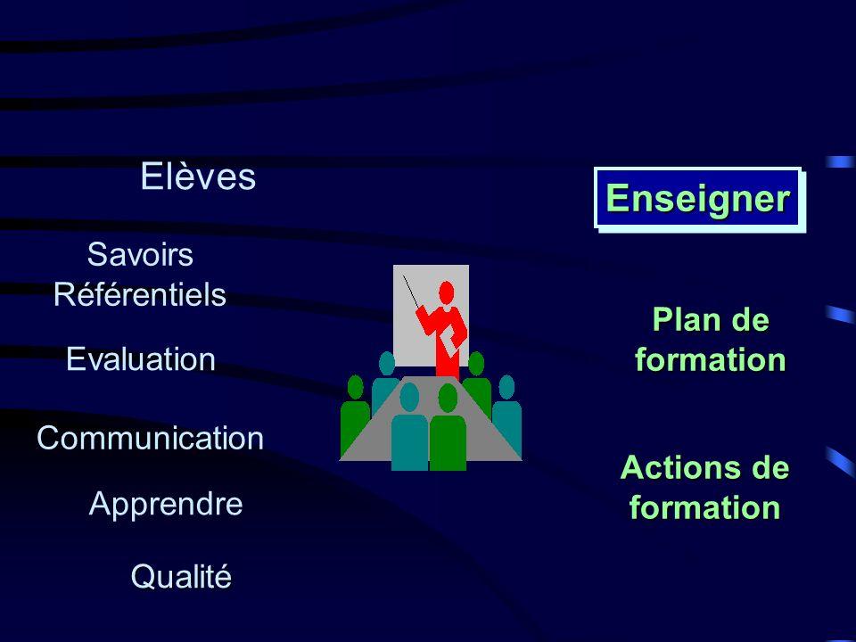 Elèves Enseigner Savoirs Référentiels Plan de formation Evaluation