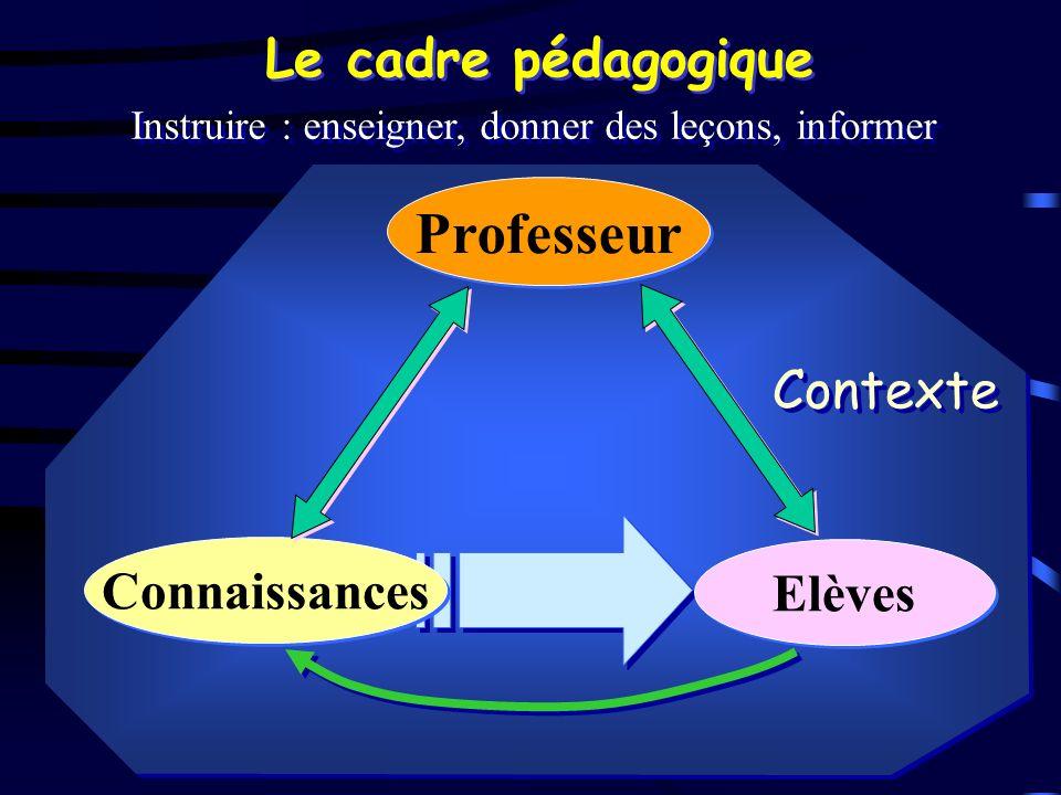 Instruire : enseigner, donner des leçons, informer