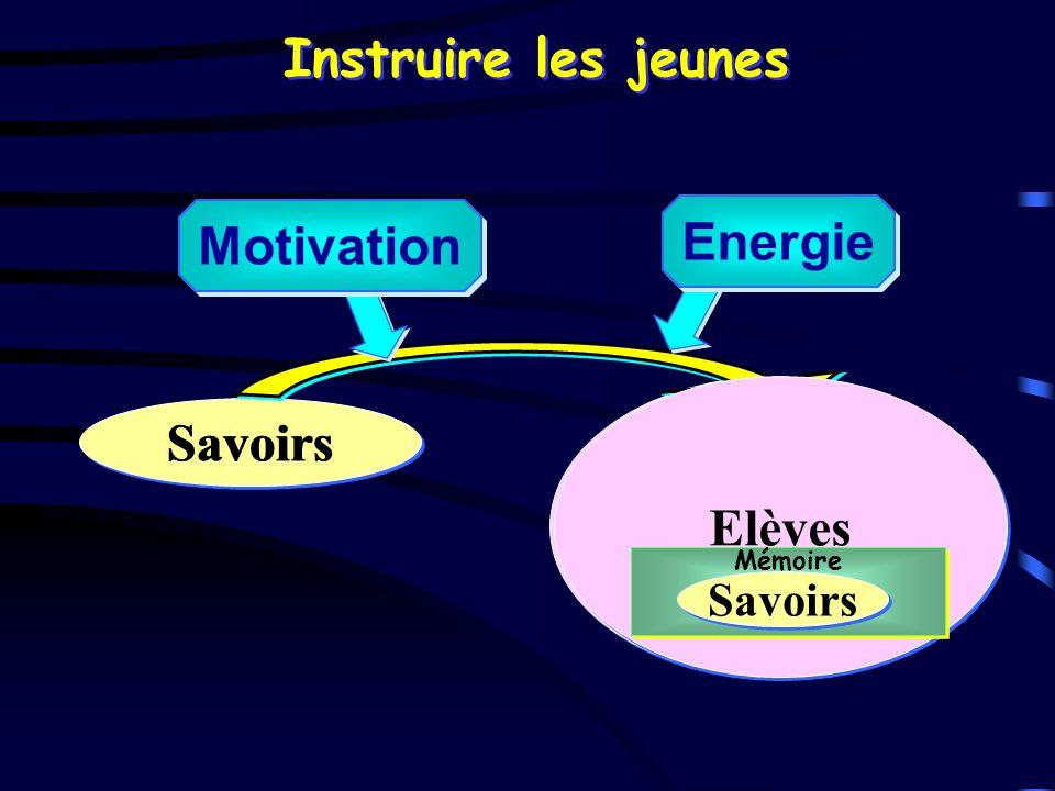 Instruire les jeunes Motivation Energie Savoirs Elèves Elèves Savoirs