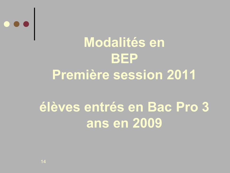 Modalités en BEP Première session 2011 élèves entrés en Bac Pro 3 ans en 2009