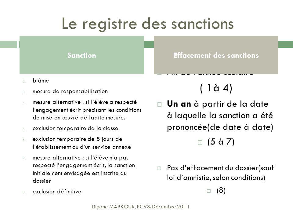 Effacement des sanctions