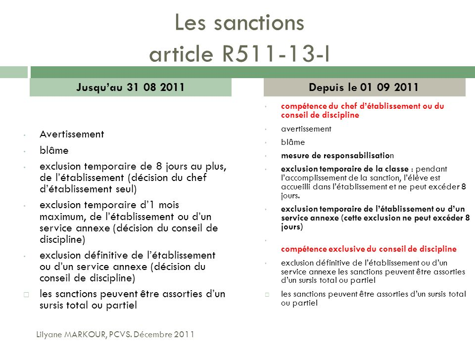 Les sanctions article R I