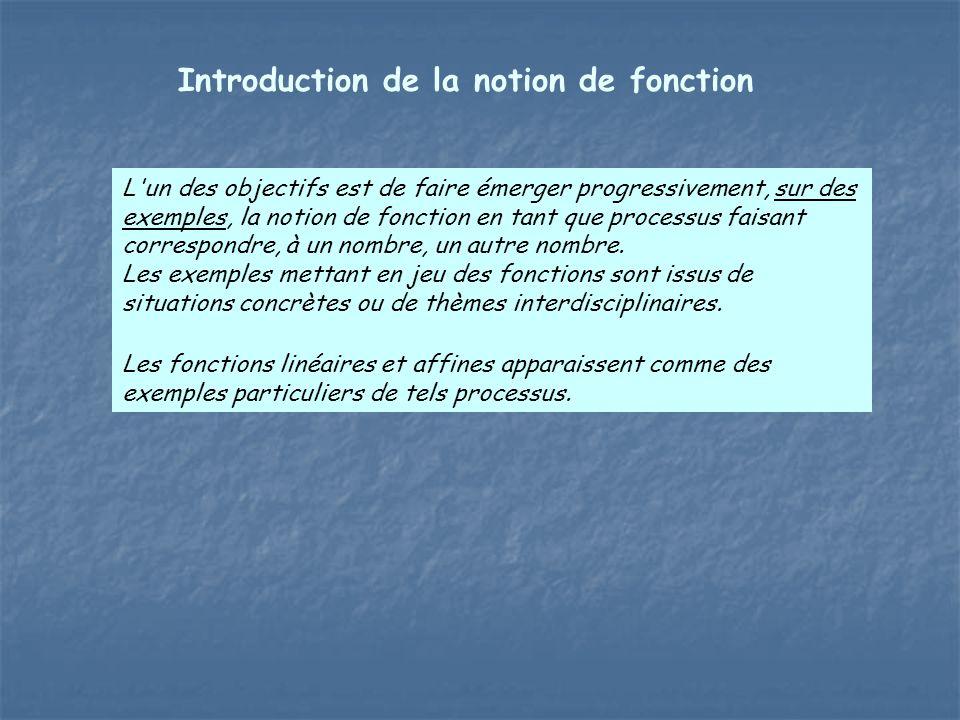 Introduction de la notion de fonction