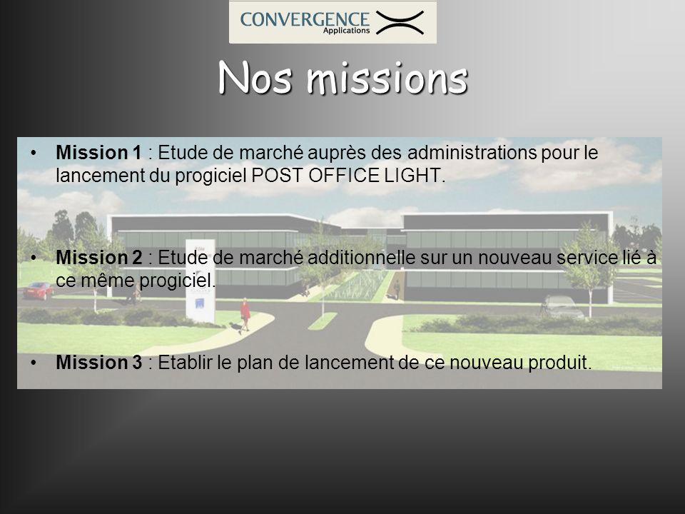 Nos missions Mission 1 : Etude de marché auprès des administrations pour le lancement du progiciel POST OFFICE LIGHT.