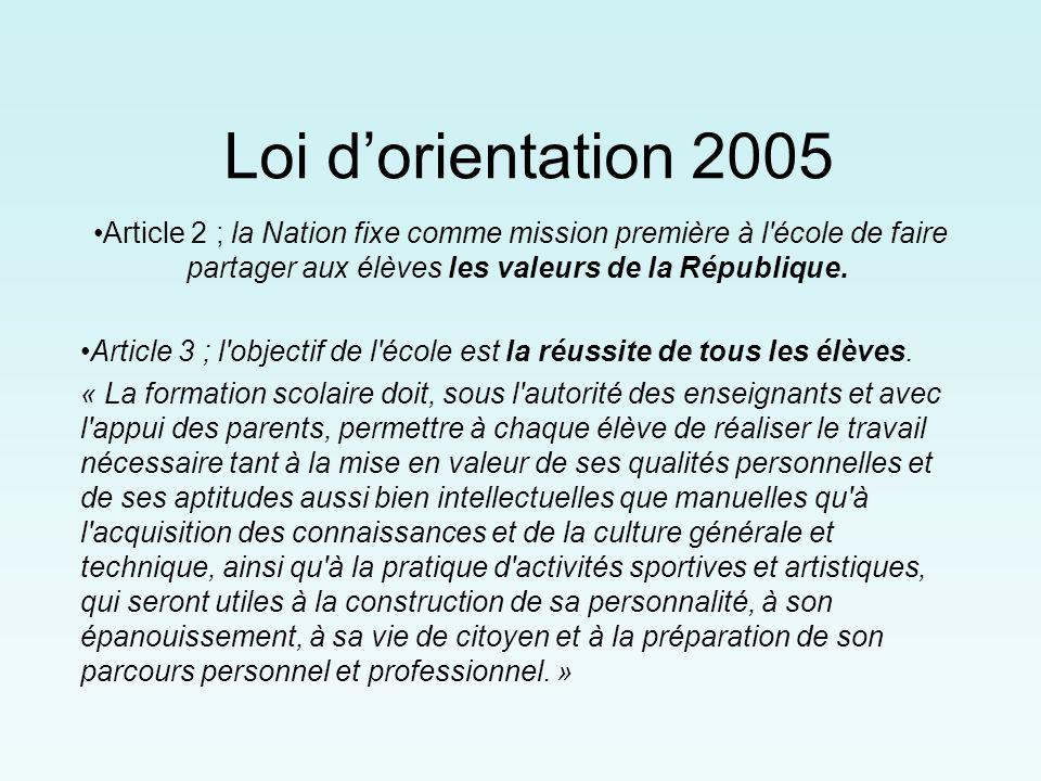 Loi d'orientation 2005 Article 2 ; la Nation fixe comme mission première à l école de faire partager aux élèves les valeurs de la République.