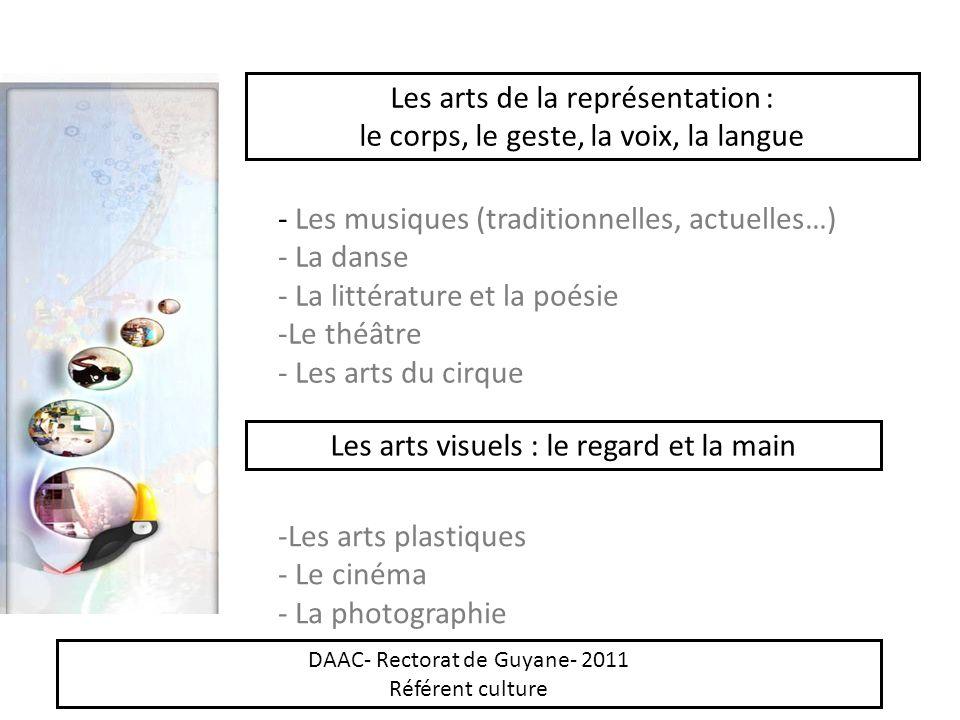 Les arts de la représentation : le corps, le geste, la voix, la langue