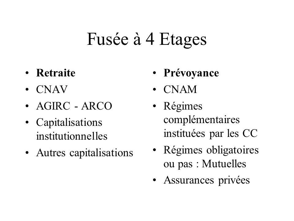 Fusée à 4 Etages Retraite CNAV AGIRC - ARCO