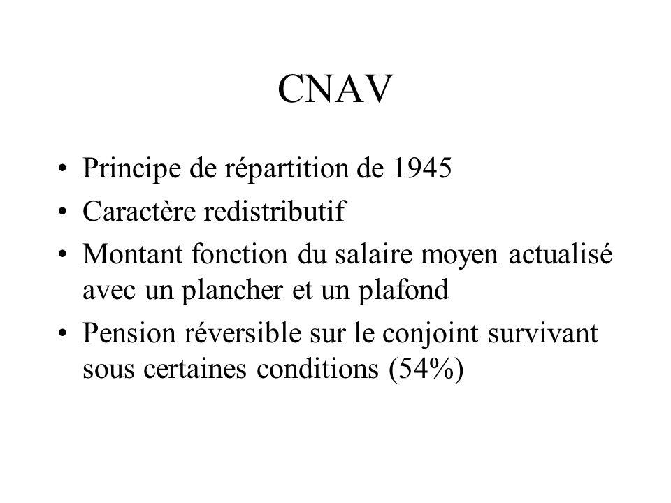 CNAV Principe de répartition de 1945 Caractère redistributif