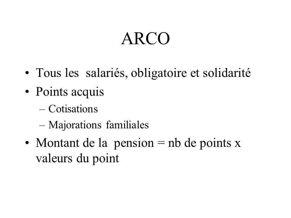 ARCO Tous les salariés, obligatoire et solidarité Points acquis