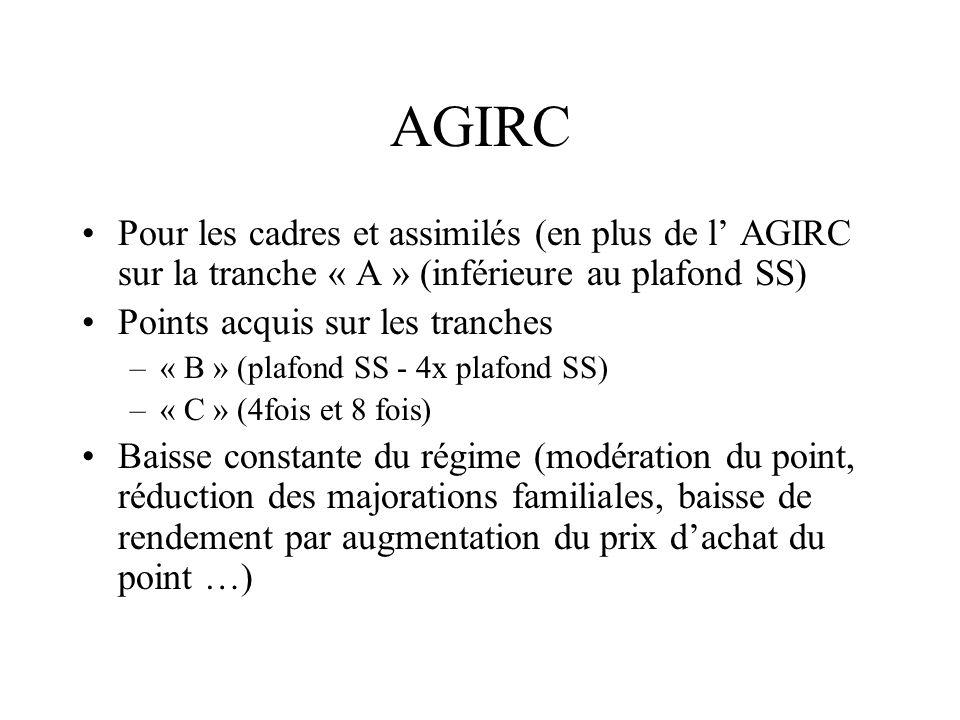 AGIRC Pour les cadres et assimilés (en plus de l' AGIRC sur la tranche « A » (inférieure au plafond SS)