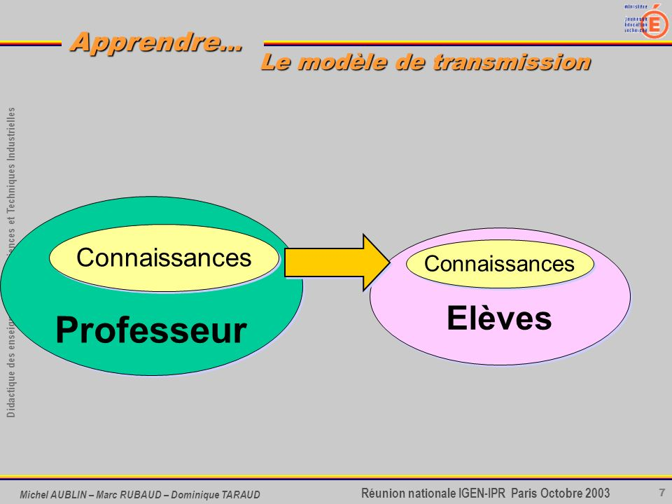 Le modèle de transmission