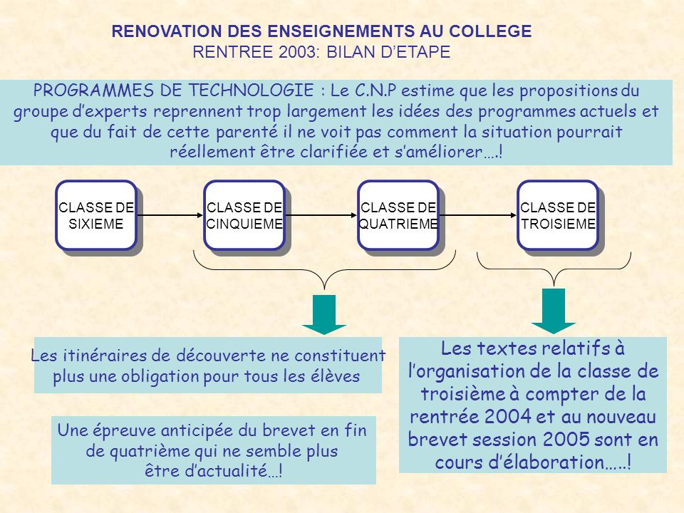 RENOVATION DES ENSEIGNEMENTS AU COLLEGE