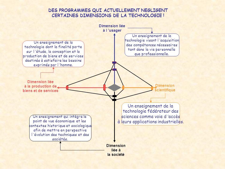 DES PROGRAMMES QUI ACTUELLEMENT NEGLIGENT