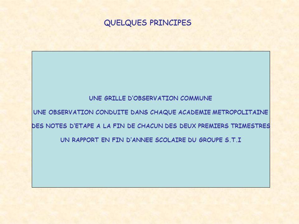QUELQUES PRINCIPES UNE GRILLE D'OBSERVATION COMMUNE