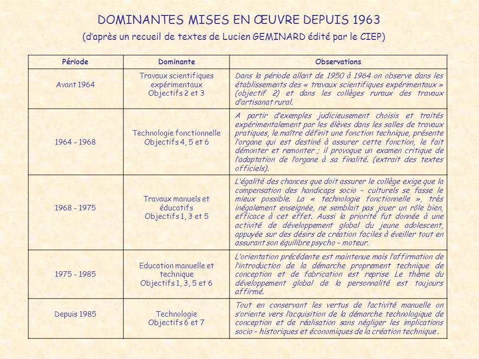 DOMINANTES MISES EN ŒUVRE DEPUIS 1963