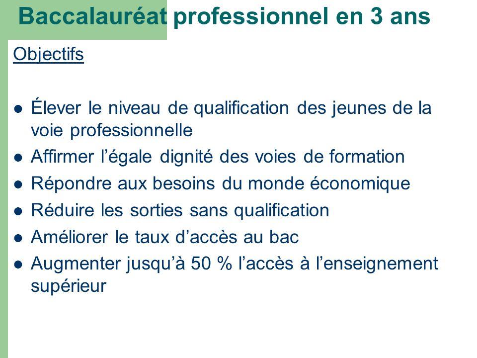 Baccalauréat professionnel en 3 ans